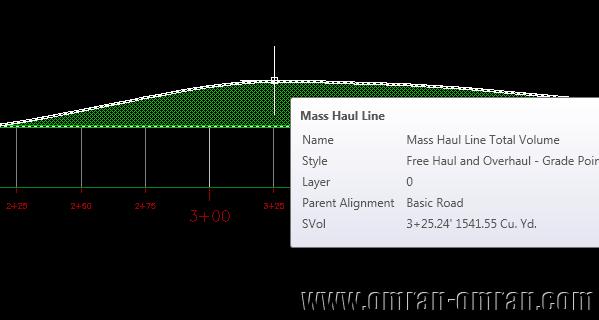 مطابق شکل نشانگر ماوس را روی خط منحنی بروکنر در کیلومتر 25+3 نگه دارید.