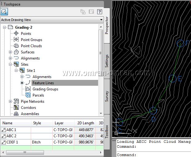 پس از پایان رسم فیچر لاین، از Toolspace مشابه شکل اضافه شدن فیچرلاین را بررسی کنید.